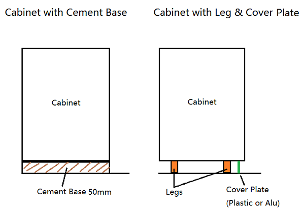 Kitchen Cabinet Cement Base Vs Cabinet Leg Cover Plate Kitchen