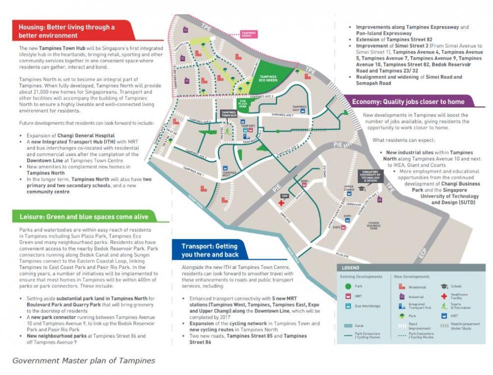 Treasure-At-Tampinese-Upcoming-developments-in-Tampinese-min.jpg