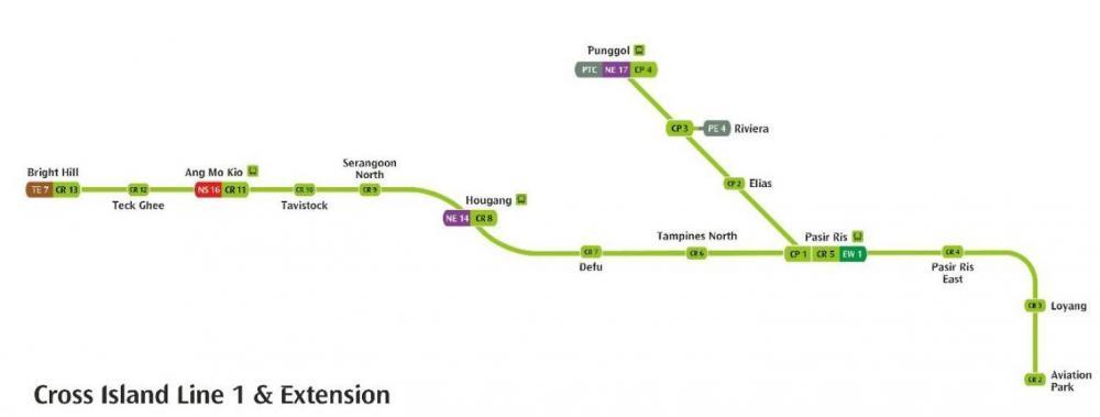 Pasir-Ris-Central-New-Launch-cross-island-line-punggol-extension.jpg