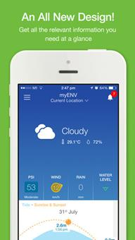 image for COMBAT THE HAZE: Mobile Apps And Products That Will Help